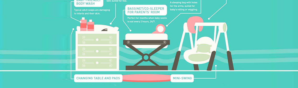 Newborn Parenting Products Infographic