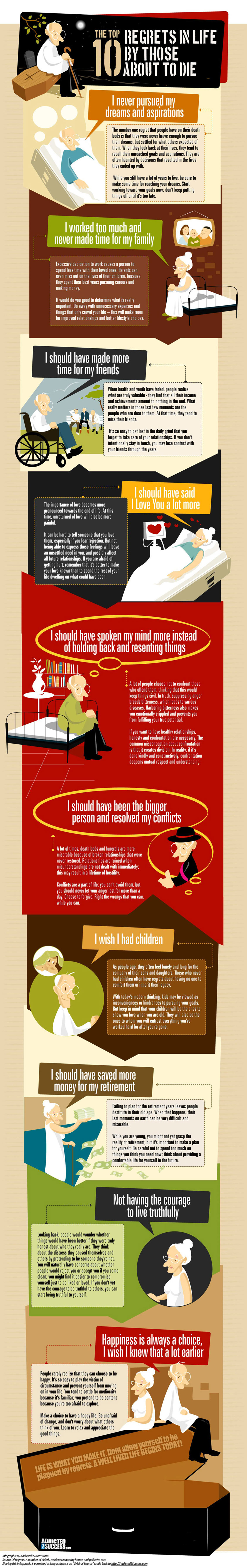 Top 10 Regrets In Life By Those About To Die Infographic
