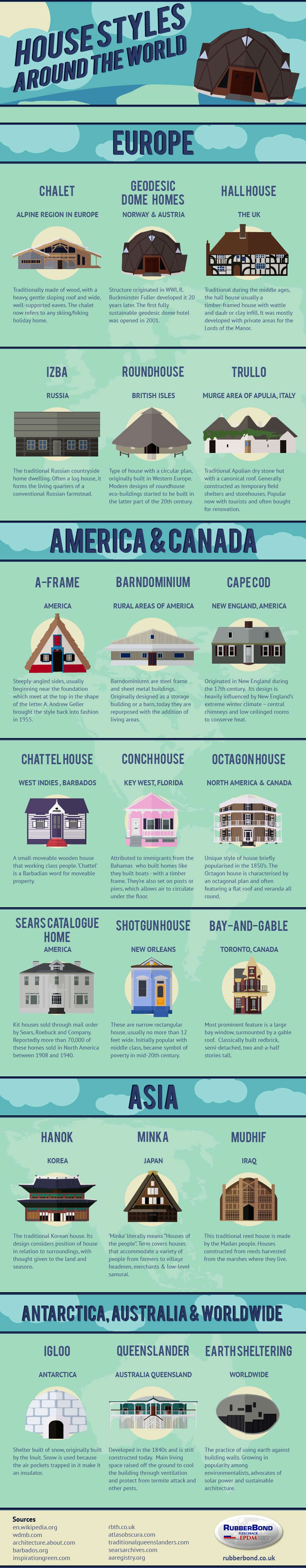Amazing Houses Around the World - Architecture Infographic