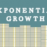 The Exponential Growth of Compound Interest – Chart
