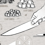 Chef's Guide to Kitchen Knives