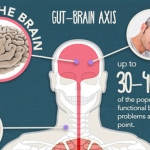 The Shocking Link Between Gut Bacteria and Mental Health