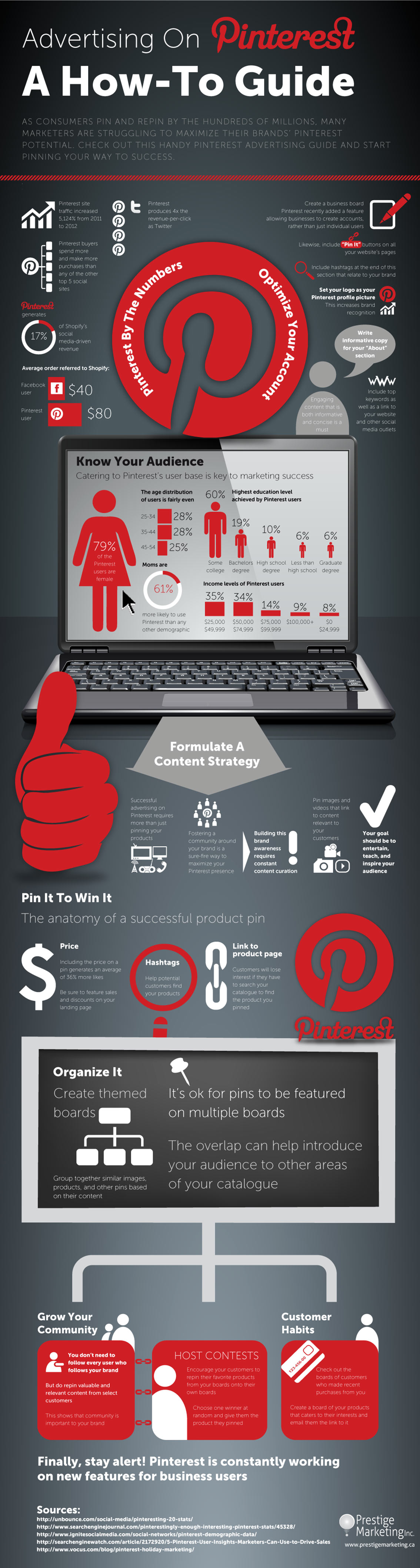 How to Advertise Your Business on Pinterest Infographic