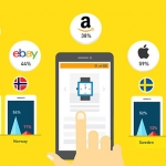 Mobile Commerce: Growing 300% Faster than eCommerce