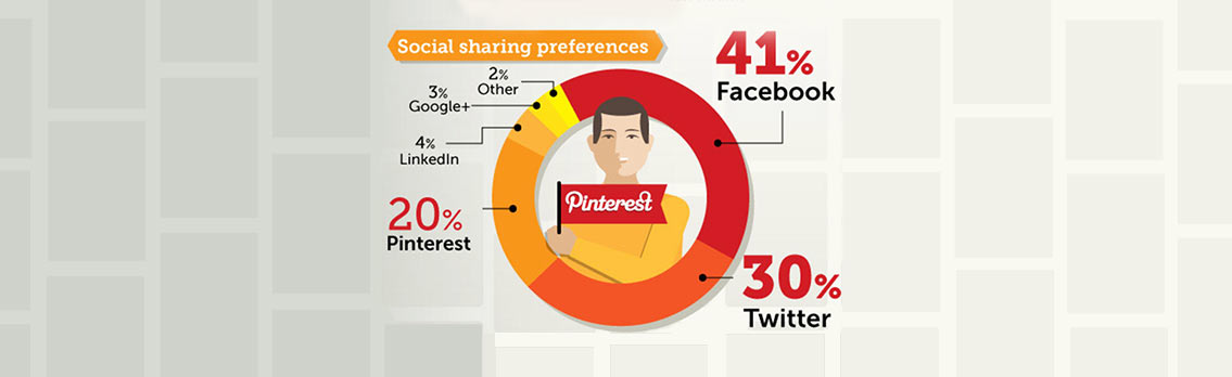 Pinterest User Demographics