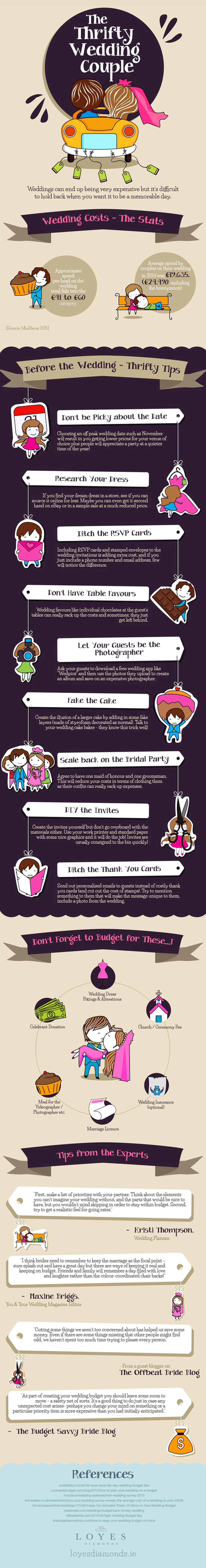 The Thrifty Wedding Couple Infographic