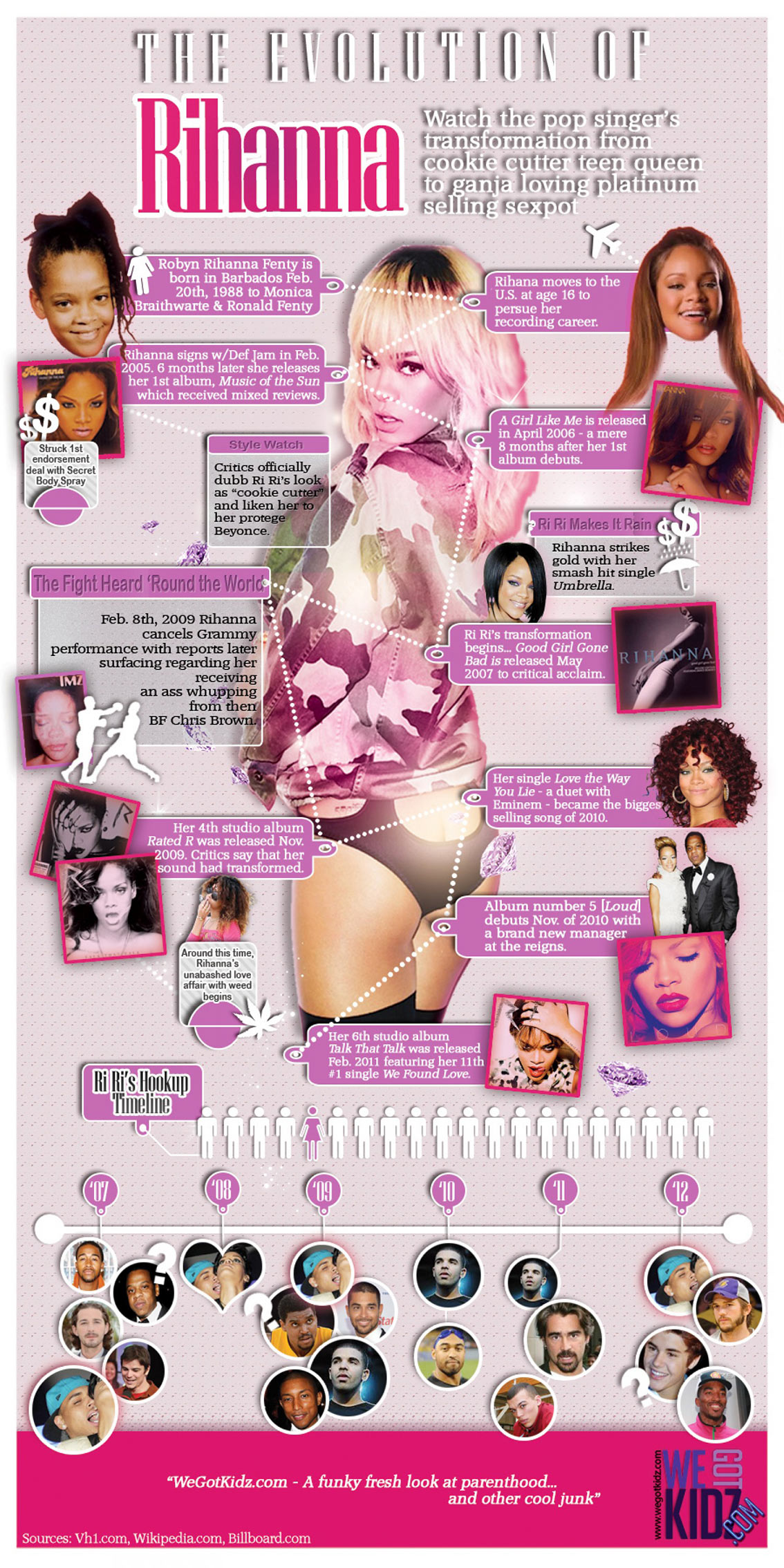 Evolution of Rihanna - Music Infographic