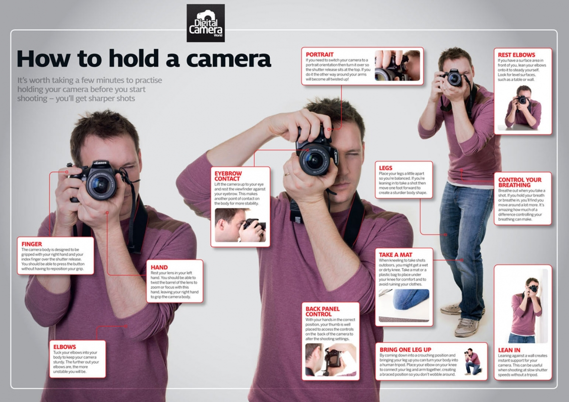 Guide How to Hold a Camera Infographic
