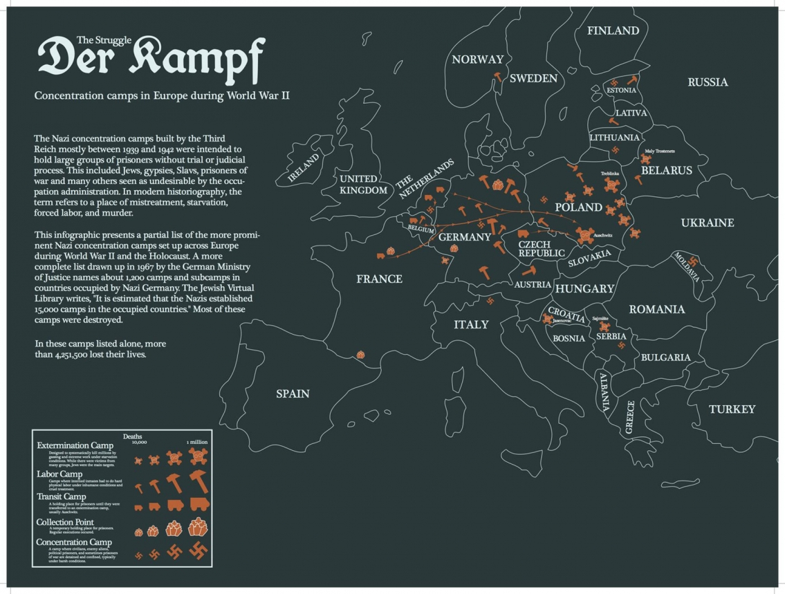 Nazi Concentration Camps in Europe during World War 2 - History Infographic