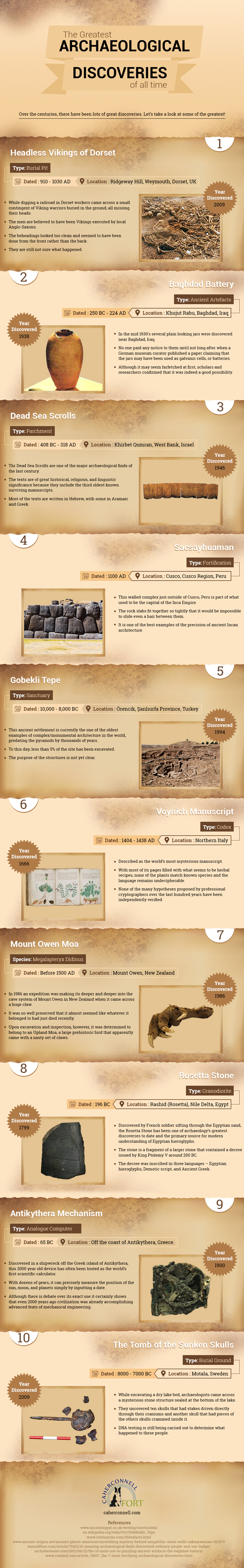 Greatest Archaeological Discoveries Of All Time - History Infographic