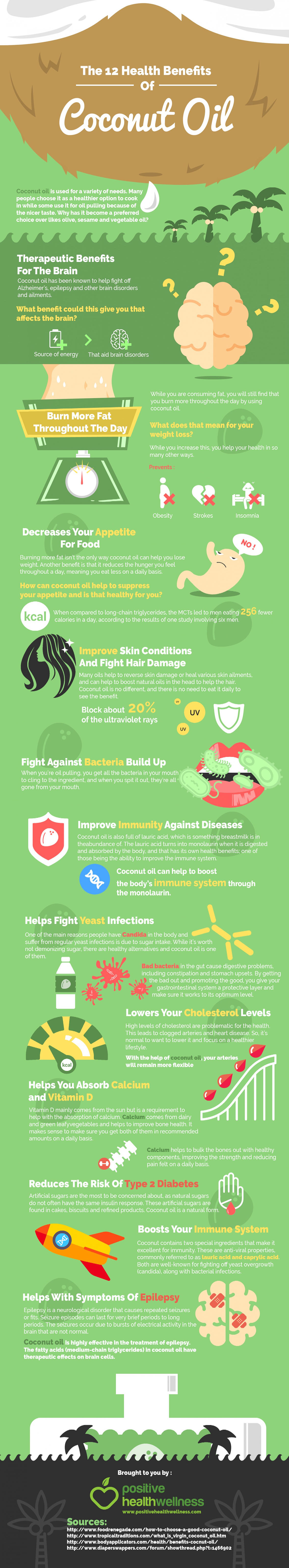 Health Benefits of Coconut Oil Infographic