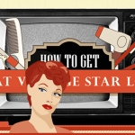 How to Get a Retro Star Look