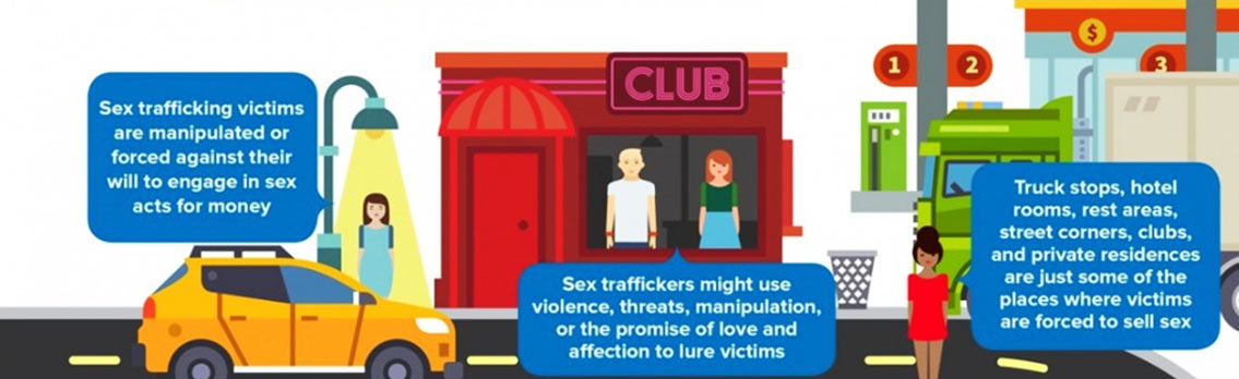 Human Trafficking - Crime Infographic