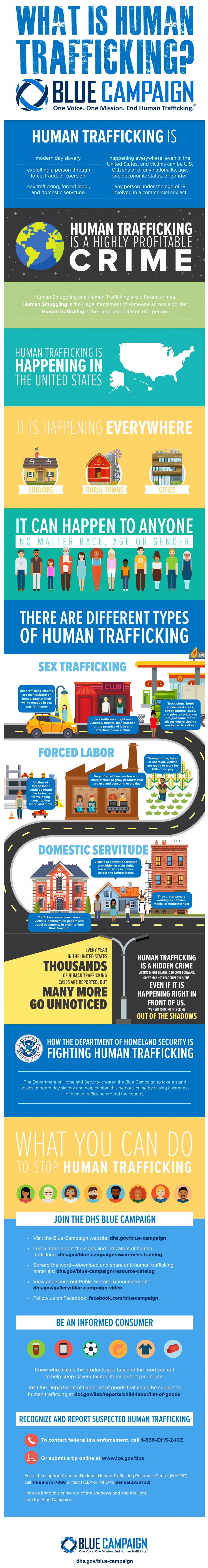 Human Trafficking Profitable Heinous Crime Infographic