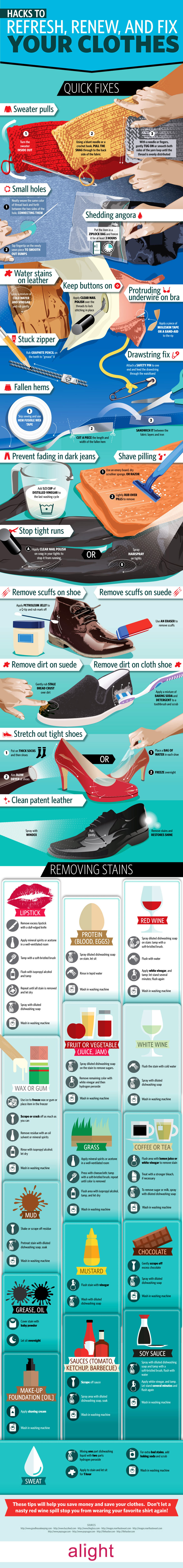 Refresh, Repair and Renew Clothes - Clothing Hacks Infographic