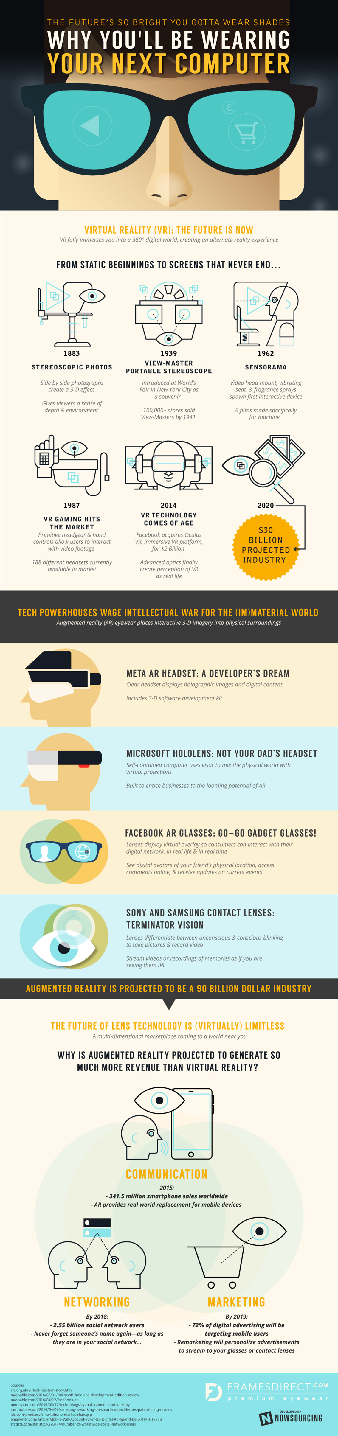 Virtual Reality Wearing Your Next Computer Gadget Infographic