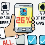 App Store Optimization Guide for App Developers