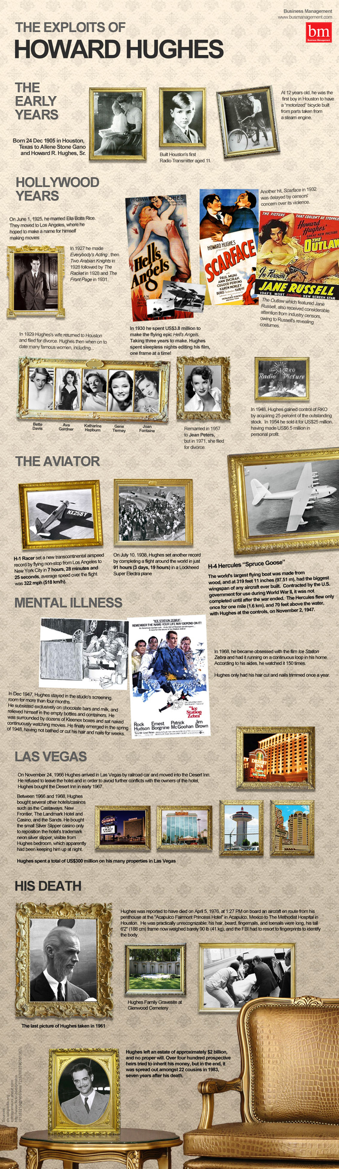 Biography of Howard Hughes Infographic