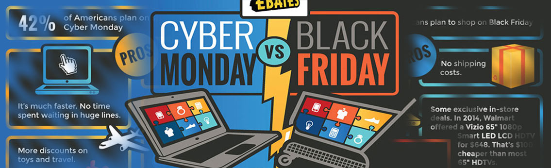 Black Friday vs Cyber Monday Infographic