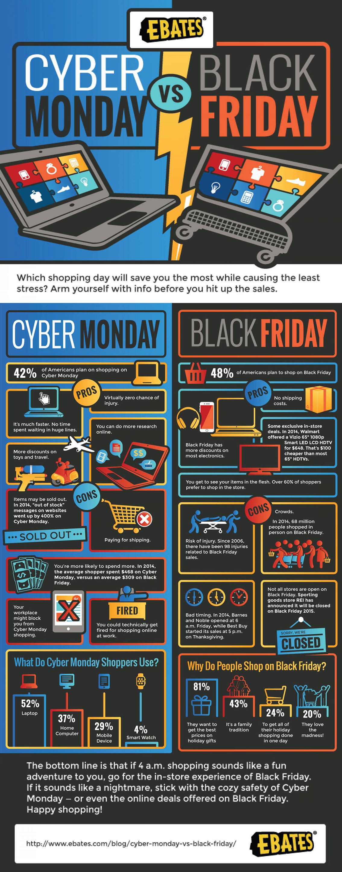 Black Friday vs Cyber Monday - Shopping Infographic