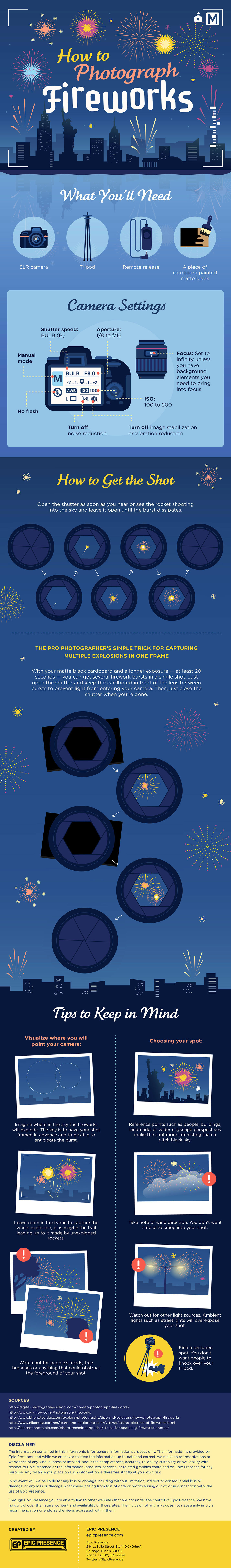 Best Camera Settings for Fireworks Photography Infographic