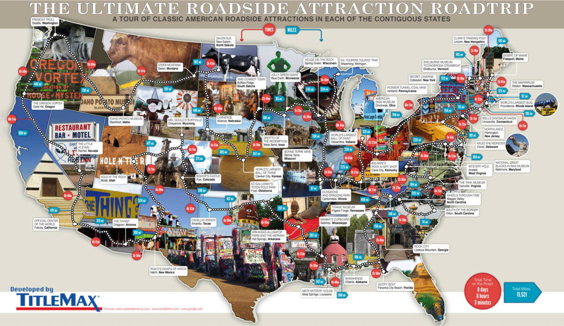 Classic American Roadside Attraction Roadtrip - Travel Infographic