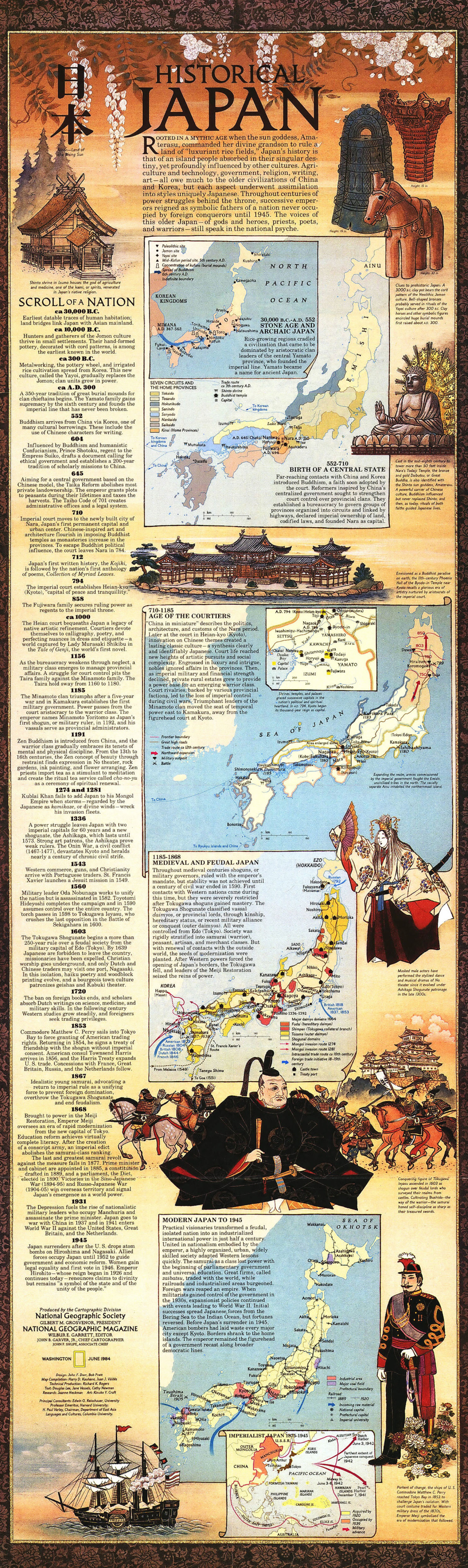Historical Timeline of Japan 1984 Infographic