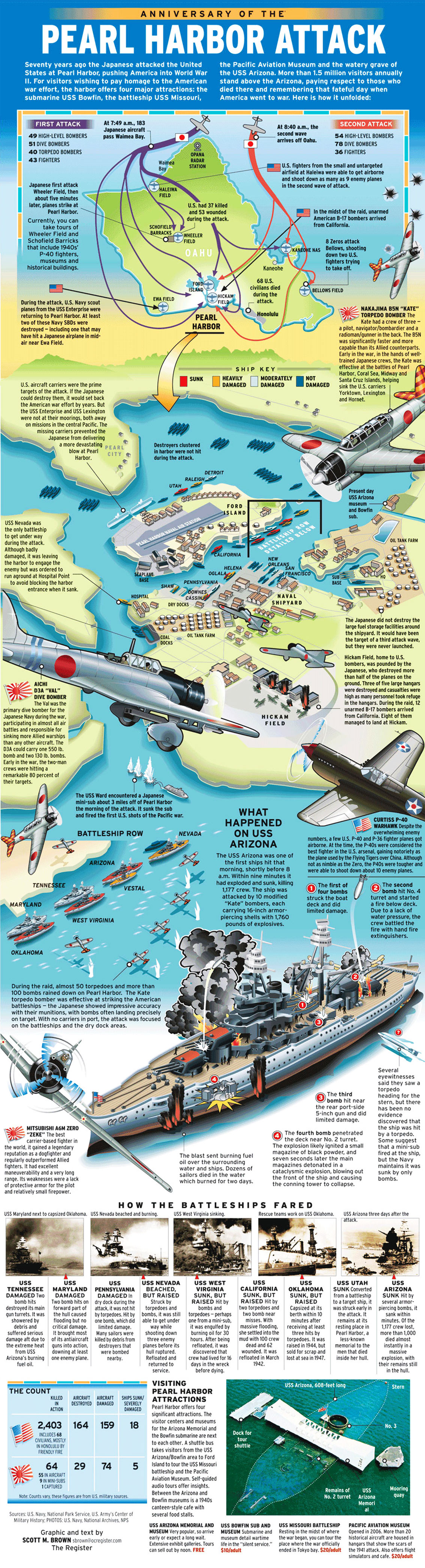 History of Pearl Harbor Attack of 1941 Infographic