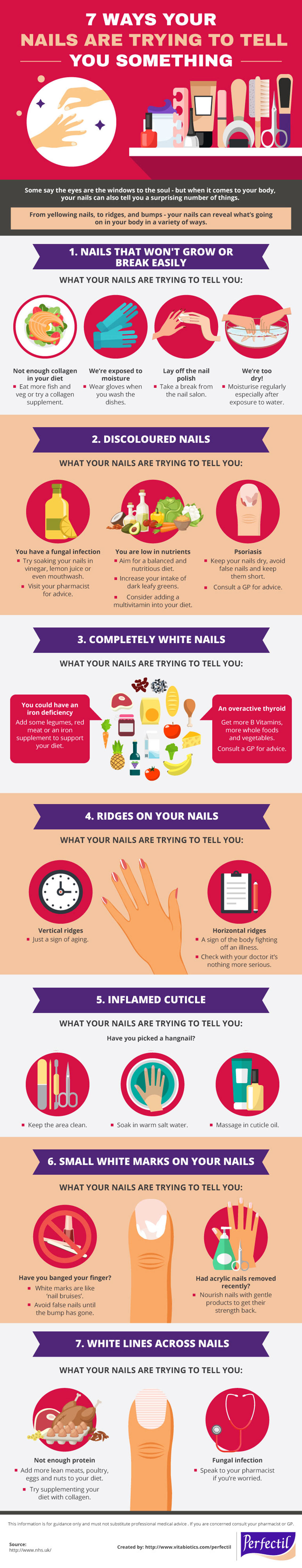 7 Common Nail Problems and Solutions Infographic