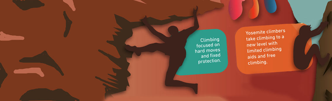Beginners Guide to Rock Climbing