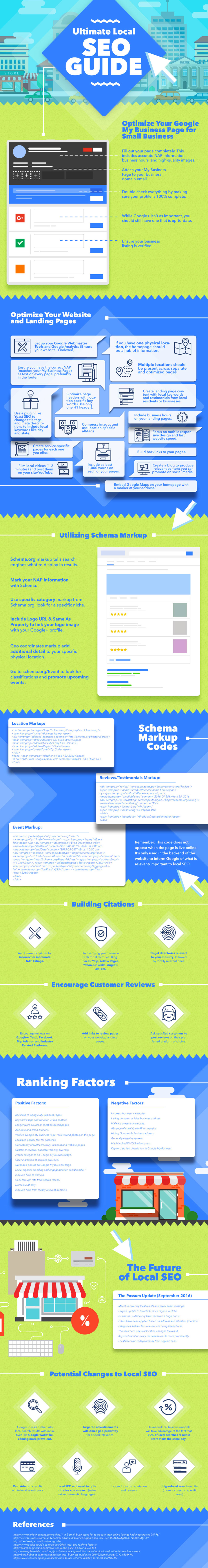 Local SEO Tips for Small Businesses Infographic