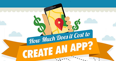 How Much it Cost to Develop an App Infographic
