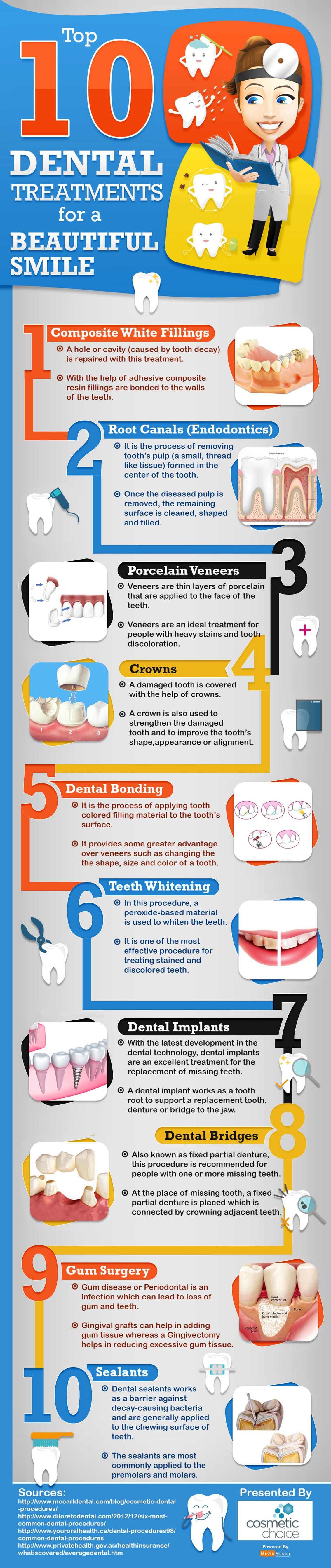 Dental Procedures for a Beautiful Smile Infographic