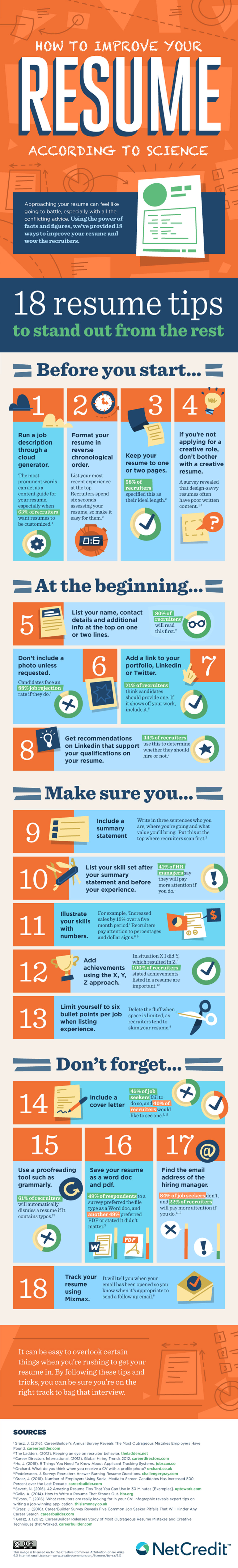 Tips on Writing a Professional Resume Infographic