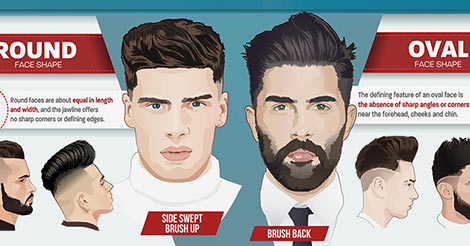 Surprising Best Mens Hairstyle According To Face Shape Infographic Hairstyles For Men Maxibearus