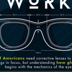 How Do Eyeglasses Work?