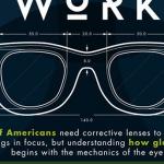 How Do Eyeglasses Work?