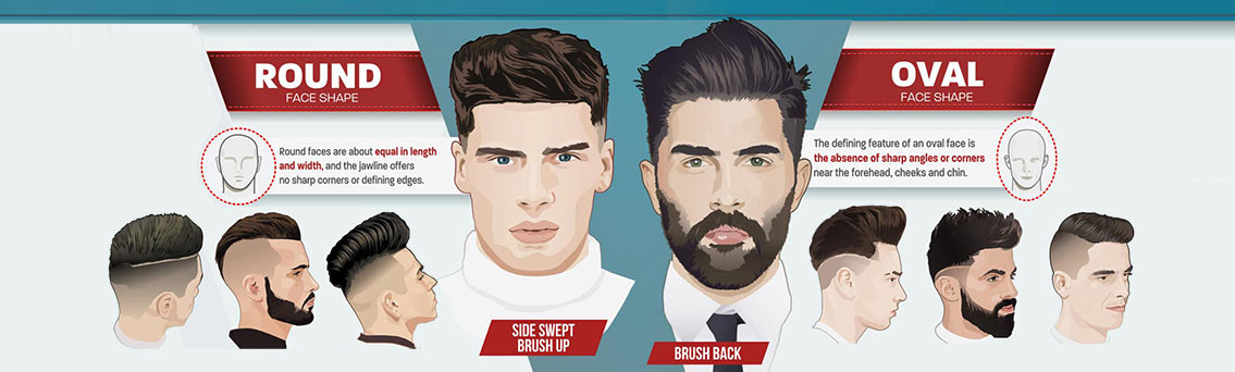 Mens Hairstyle According to Face Shape