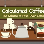 The Ultimate Guide to Pour-Over Coffee Method