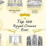 100 Royal Crowns of the World