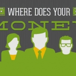 What Happens to Your Money When You Die?