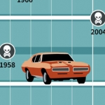 14 Discontinued Car Brands and How They Failed