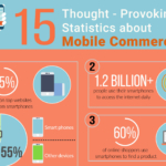 15 Awe-inspiring Facts about Mobile Commerce