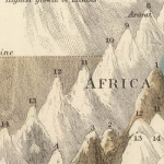 Comparative Geography of Mountains and Rivers from 1854