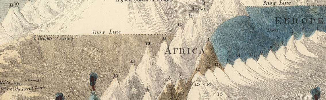 1854 Lengths of Rivers and Heights of Mountains